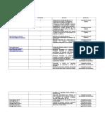 Propuestas de EstanAcadem 2010-2