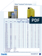 10. Commercial Activated Carbon Filter.pdf