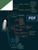 Diseño de las Organizaciones Eficientes Minzberg