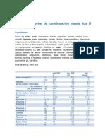 Ficha Nutricional Nativa 2