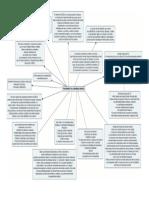 Mapa Conceptual Tratamiento de La Depresión Infantil