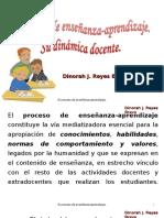 elprocesodeenseanza-aprendizaje-120716104633-phpapp01.ppt