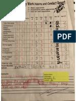 behavior managemnt evidence
