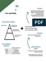 SECRETS OF BRANDS.pdf
