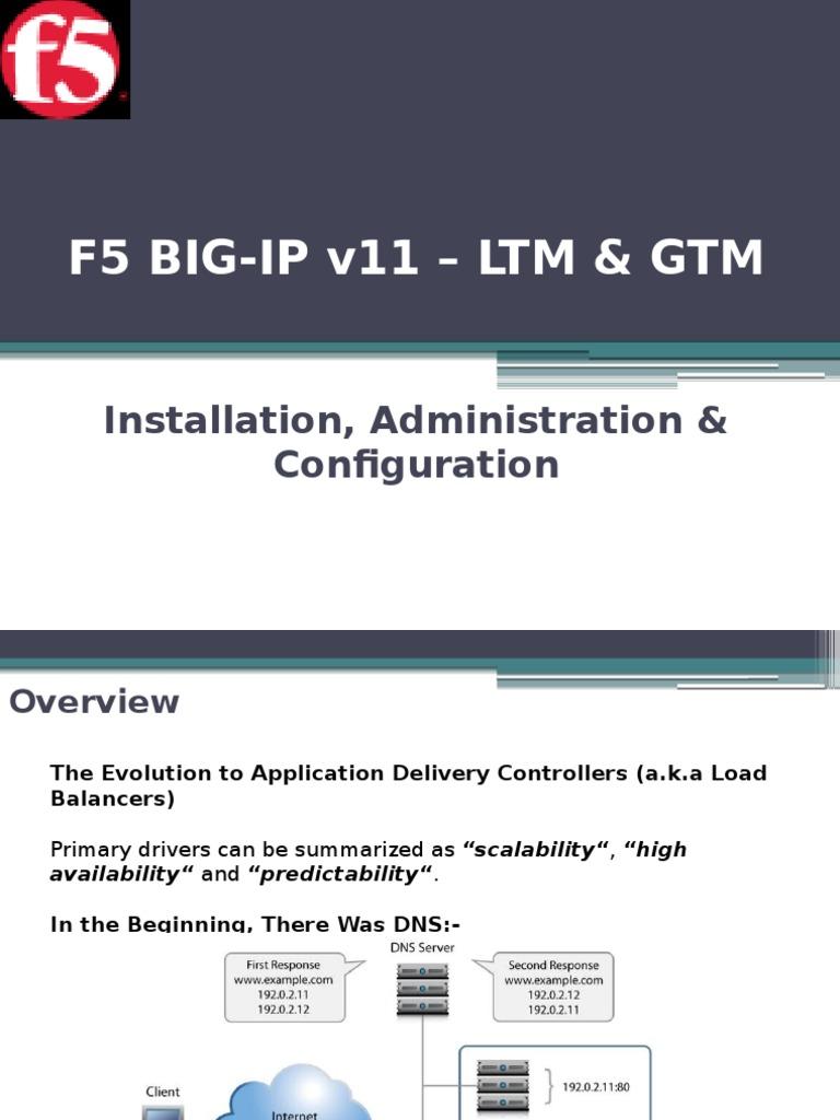 BIG-IP LTM & GTM v11 - Training Slides | Domain Name System