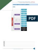 resumo_1831410-elias-santana_26429220-gramatica-ii-aula-09-emprego-dos-tempos-e-modos-verbais.pdf