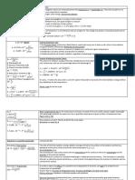 Radiation Formula Sheet