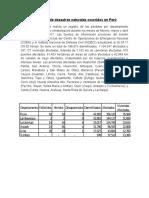Inventario de Desastres Naturales Ocurridos en Perú
