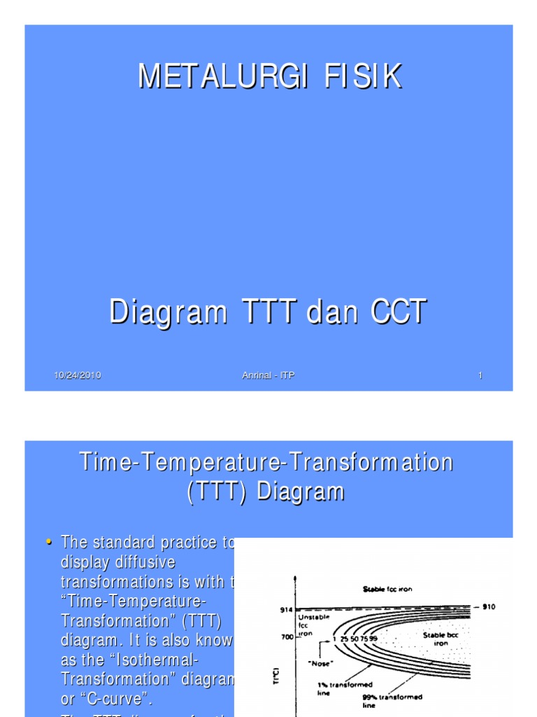 09 ttt cctpdf mineralogy physical sciences ccuart Image collections