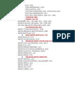 Istilah Kode Icd 9-10