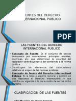 Fuentes de Derecho Internacional