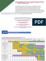 Birth to 18 year old. Immunization Schedules .pdf
