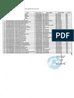 17 Bali Lampiran SK Penetapan NRG Lulusan 2015