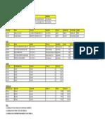 Dumping Data Ukk Rpl p2 2017