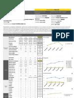 Resultado Aceite Reductor Molino 10.5x14