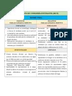 Matriz FODA del Departamento de Consejería Estudiantil (DECE) (2017 - 2018) - Psic. Israel Mendieta
