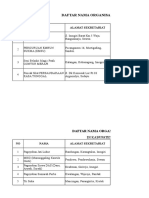 Data Organisasi Bela Diri Dan Organisasi Keagamaan-kepercayaan
