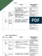 RPT T5_MT SJKC.doc