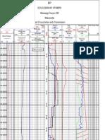 Halliburton-Last.two .Hours .Chart