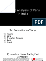 Market Analysis for Fans in India