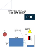 Tutorial Akuisisi Starfish Side Scan Sonar