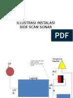 Tutorial Akuisisi Starfish Side Scan Sonar