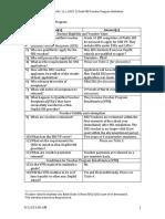150901 FAQs_SHS Voucher Program