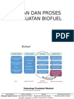 Bahan Dan Proses Pembuatan Biofuel