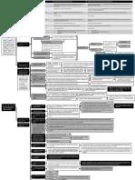 PARADA - Esquema Procesal Penal 1.pdf