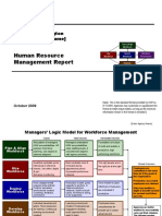 October 2009 Hrm Report Template