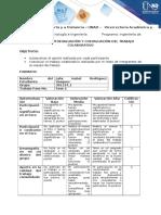 Formato de Autoevaluación y Coevaluación Del Trabajo Colaborativo Julia