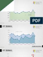 折线图示例@Excel大全