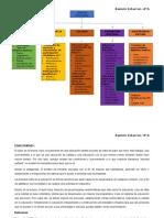 Cinco tendencias de la gestion educativa.docx