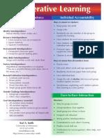 Lista de habilidades de aprendizaje cooperativo