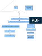 125265159-PCAP-PATHOPHYSIOLOGY.docx