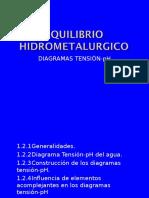EQUILIBRIO HIDROMETALURGICO2.ppt