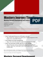 Rodriguez Aneudis Mastery Journey Timeline