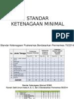 STANDAR KETENAGAAN MINIMAL.pptx