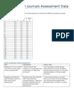 math journal data