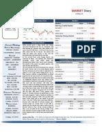 Market Diary 4th May 2017