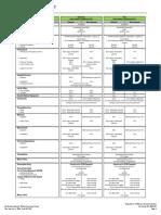 ncsmig plan summary eff 2 1 2017 copy
