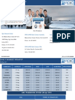 Daily Commodity Report 04 May 2017