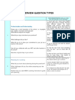 interview question types 1