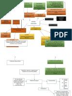 Mapa Conceptual Sistema FinancieroActividad1_EHMU