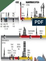 permisos de construccion.pdf