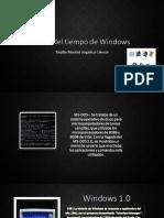 Linea Del Tiempo de Windows