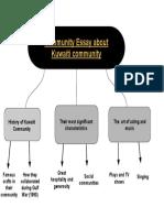 p2 mindmap outline