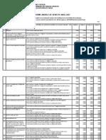 Norme de Venit ANAF Alba 2017.pdf