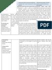 standard 3 - annotation