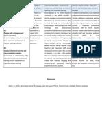 standard 6 - annotation